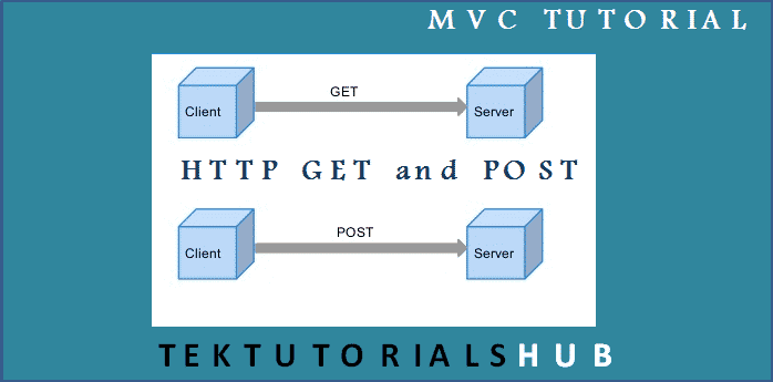 Http Get and Post