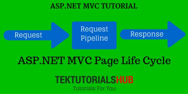 ASP.NET MVC Page Life Cycle