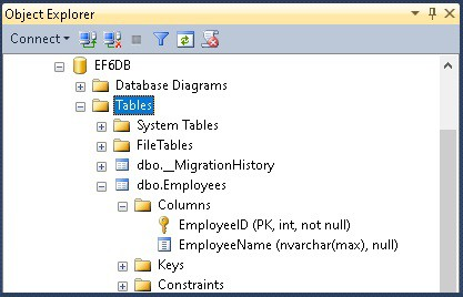 Data Annotations Column Attribute in Entity Framework