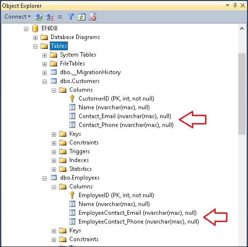 Data Annotations Complex Type Attribute in Entity Framework