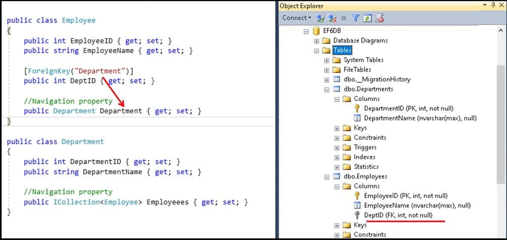 Foreign Key Attribute on Foreign Key property property of the dependent entity in Entity Framework