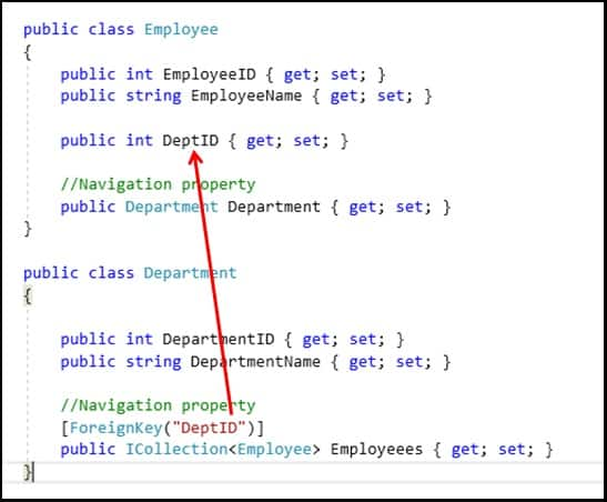 Foreign Key Attribute on Navigational Property of the Principal class in Entity Framework