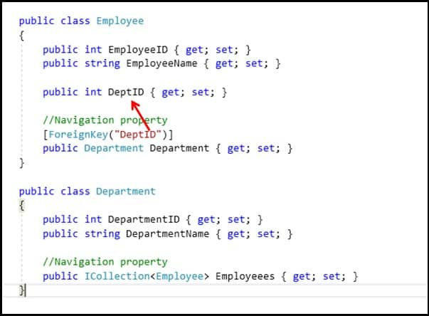 Foreign Key Attribute on Navigational Property of the dependent class in Entity Framework