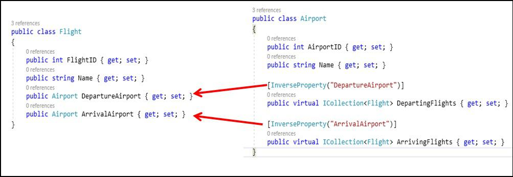 Using Inverse Property in Entity Framework
