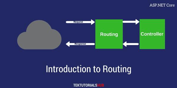 Routing in ASP NET Core - TekTutorialsHub