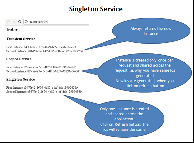 Singleton Service in ASP.NET Core Dependency Injection