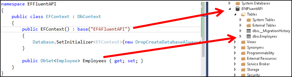 Fluent API Default Convention
