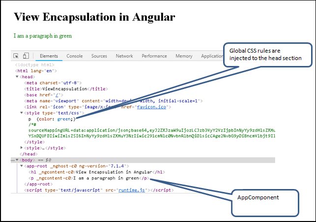 Angular View Encapsulation example