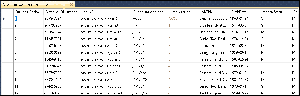 Table in SQL Server Database