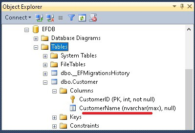 Column Attribute in EF Core