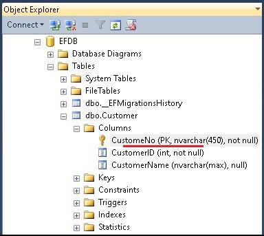 Key Attribute on string data type in Entity Framework Core