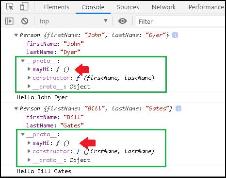 JavaScript inheritance example